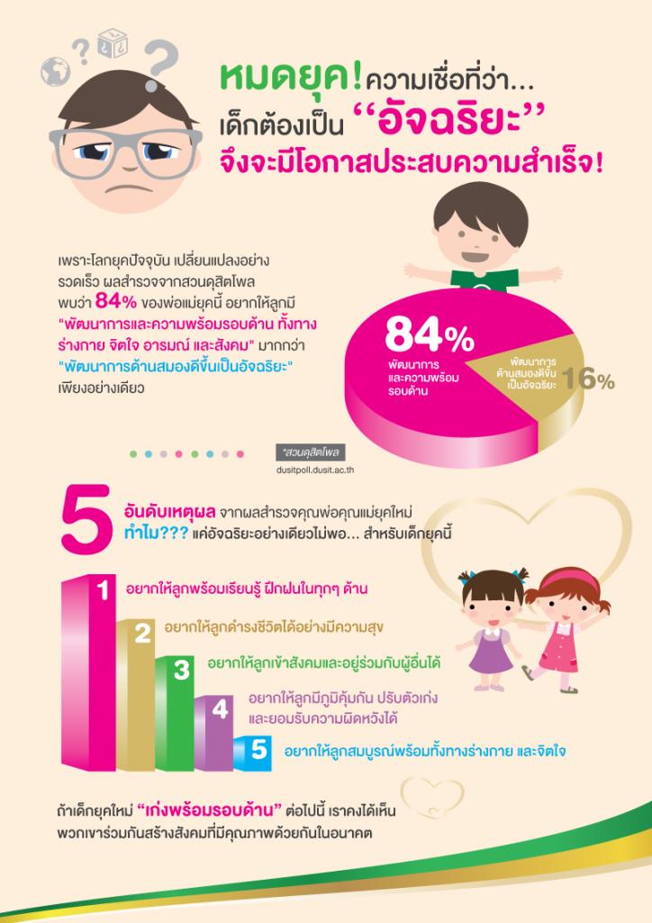 poll-infoB1